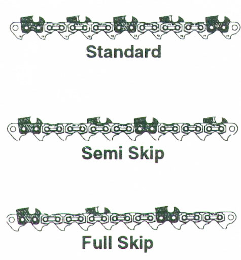 Chain Sequence